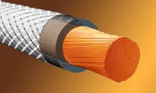 Провод термостойкий марки РКГМ